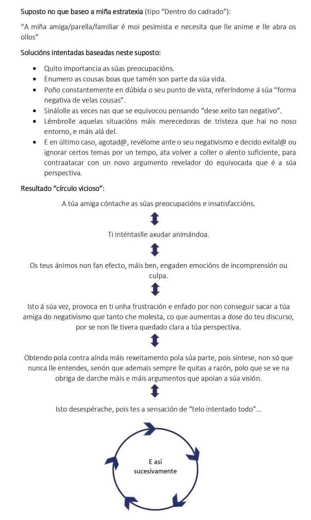 Formación-círculo-vicioso-galego